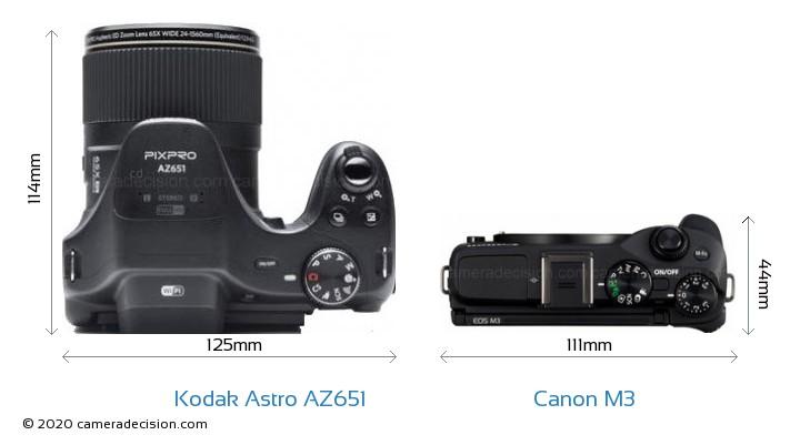 Kodak Astro Zoom AZ651 vs Canon M3 Camera Size Comparison - Top View