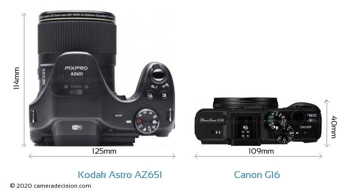 Kodak Astro Zoom AZ651 vs Canon G16 Camera Size Comparison - Top View