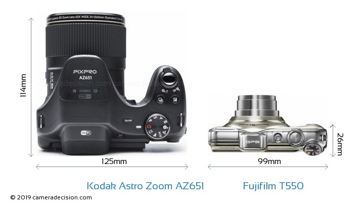kodak vs. fujifilm essay Fujifilm was underestimated by kodak in the us market during its initial years of entry that ended up making fujifilm as the main rival in the film market fujifilm was able to build a 10% market share that hit 17% over the next period of five years.
