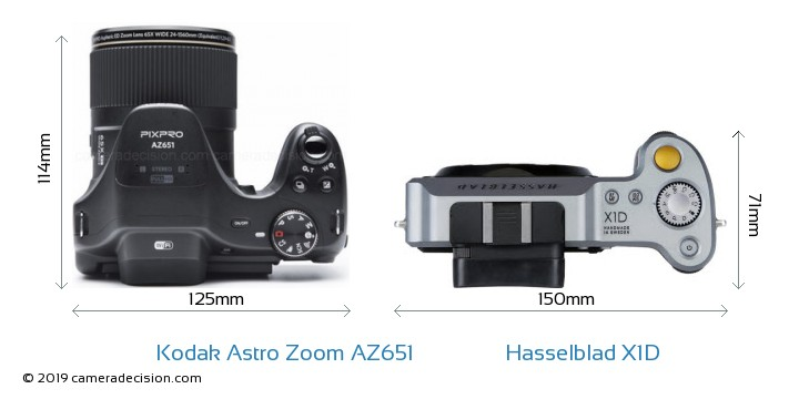 Kodak Astro Zoom AZ651 vs Hasselblad X1D Camera Size Comparison - Top View