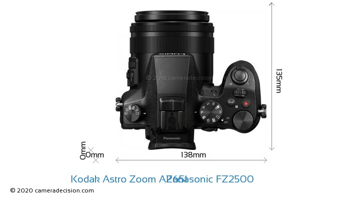 Kodak Astro Zoom AZ651 vs Panasonic FZ2500 Camera Size Comparison - Top View