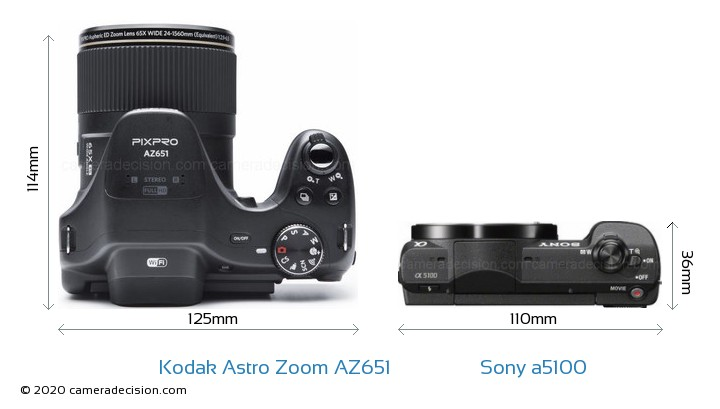 Kodak Astro Zoom AZ651 vs Sony a5100 Camera Size Comparison - Top View