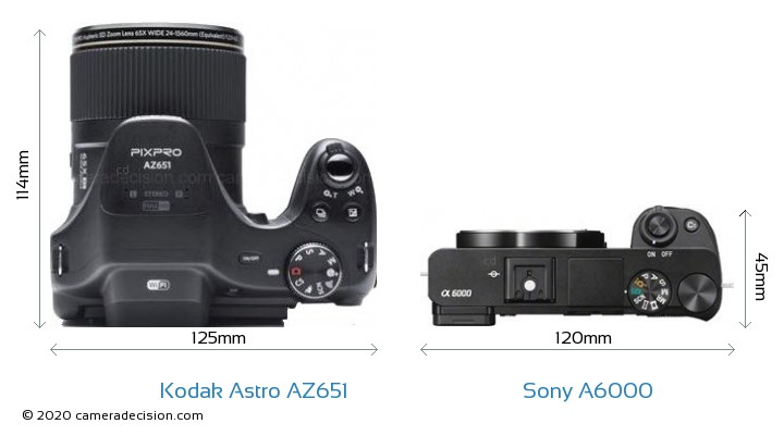 Kodak Astro Zoom AZ651 vs Sony A6000 Camera Size Comparison - Top View