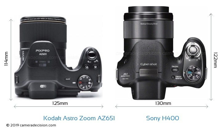 Kodak Astro Zoom AZ651 vs Sony H400 Camera Size Comparison - Top View