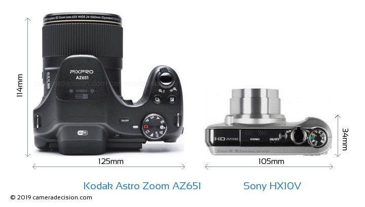 Kodak Astro Zoom AZ651 vs Sony HX10V Camera Size Comparison - Top View