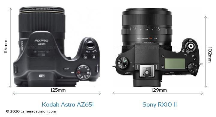 Kodak Astro Zoom AZ651 vs Sony RX10 II Camera Size Comparison - Top View