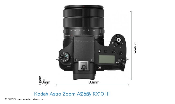 Kodak Astro Zoom AZ651 vs Sony RX10 III Camera Size Comparison - Top View