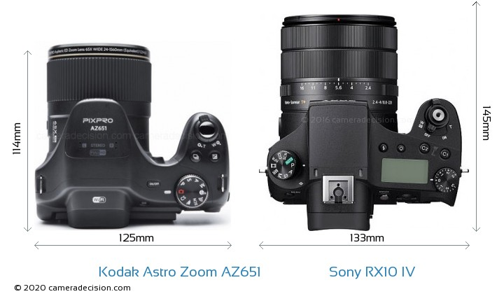 Kodak Astro Zoom AZ651 vs Sony RX10 IV Camera Size Comparison - Top View