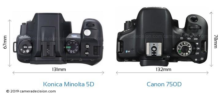 Images of View Bigger 5d - #SC