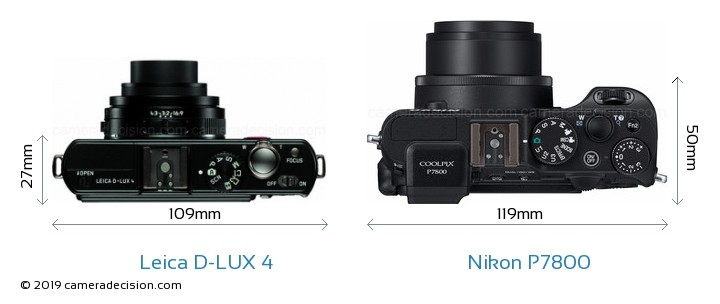 Samsung WB850F vs Samsung WB150F - imaging-resourcecom