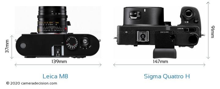 Leica M8 vs Sigma Quattro H Camera Size Comparison - Top View