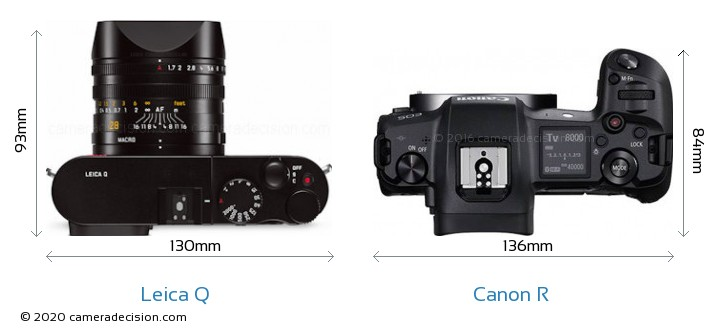 Leica Q vs Canon R Camera Size Comparison - Top View