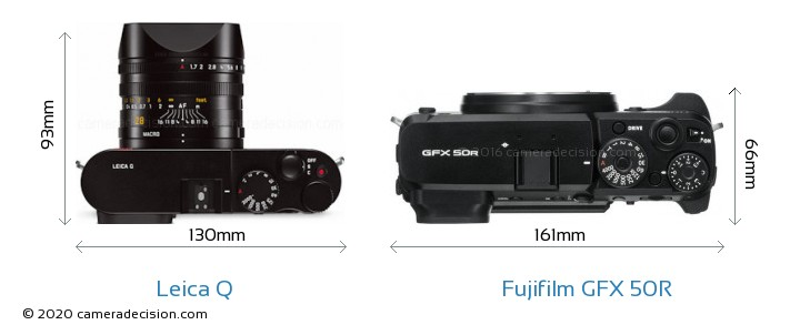 Leica Q vs Fujifilm GFX 50R Camera Size Comparison - Top View