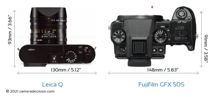 Leica Q vs Fujifilm GFX 50S Camera Size Comparison - Top View