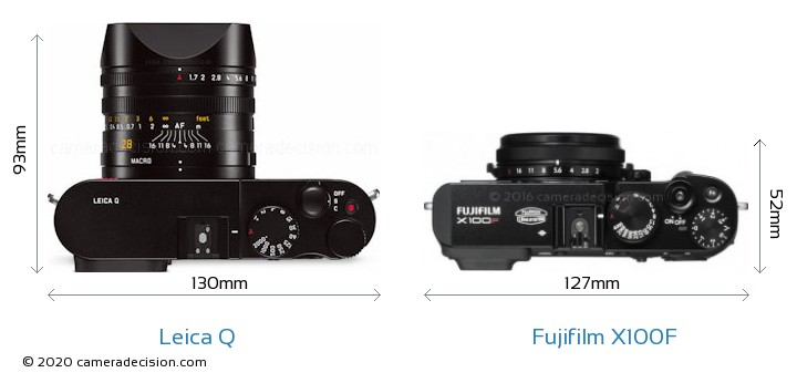 Leica Q vs Fujifilm X100F Camera Size Comparison - Top View