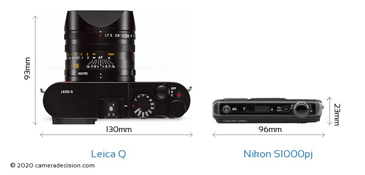 Leica Q vs Nikon S1000pj Camera Size Comparison - Top View