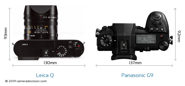 Leica Q vs Panasonic G9 Camera Size Comparison - Top View