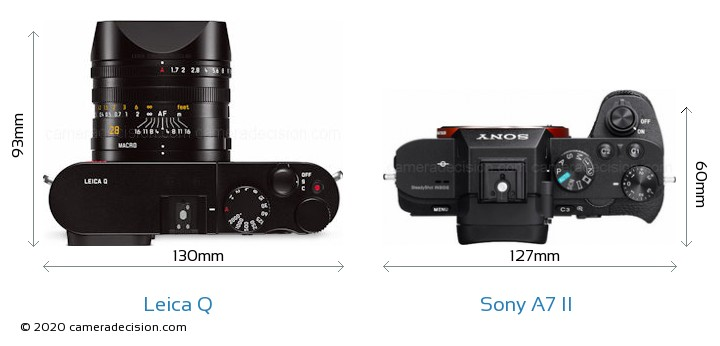 Leica Q vs Sony A7 II Camera Size Comparison - Top View