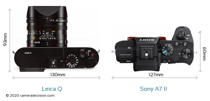 Leica Q vs Sony A7 II Camera Size Comparison - Top View