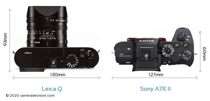 Leica Q vs Sony A7R II Camera Size Comparison - Top View