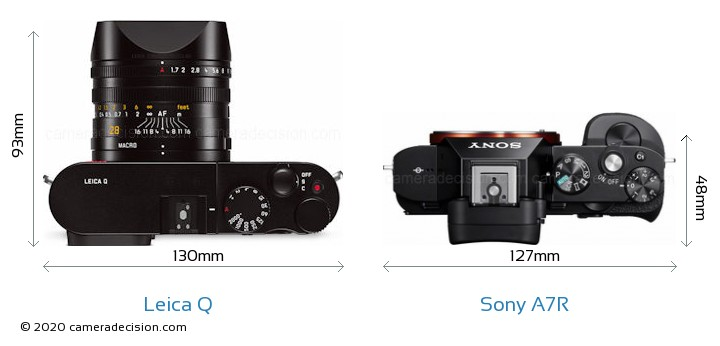 Leica Q vs Sony A7R Camera Size Comparison - Top View