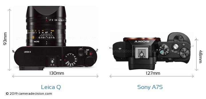 Leica Q vs Sony A7S Camera Size Comparison - Top View