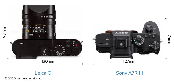 Leica Q vs Sony A7R III Camera Size Comparison - Top View