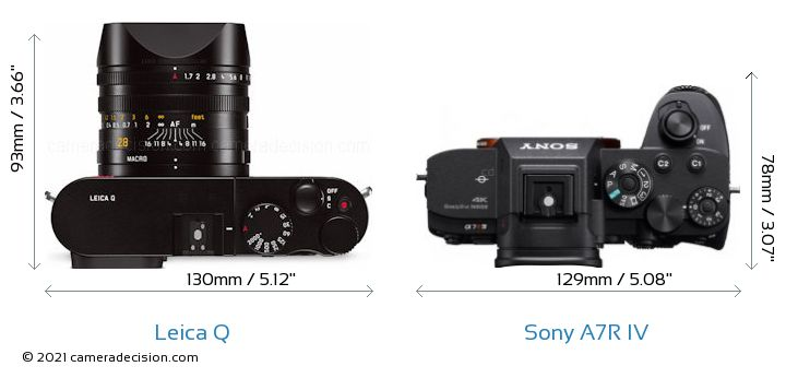 Leica Q vs Sony A7R IV Camera Size Comparison - Top View