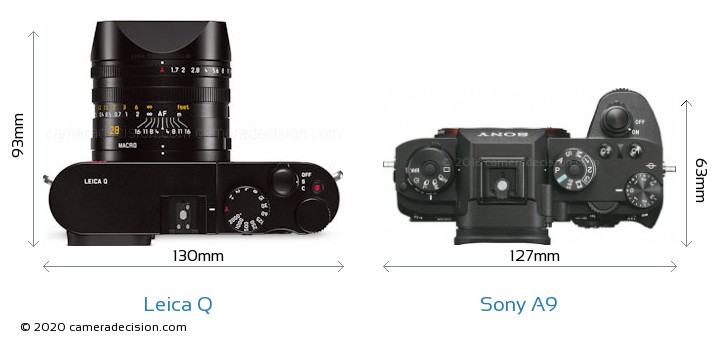 Leica Q vs Sony A9 Camera Size Comparison - Top View