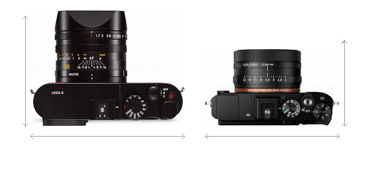 Leica Q vs Sony RX1R II Camera Size Comparison - Top View