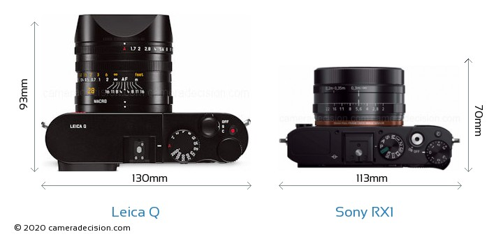 Leica Q vs Sony RX1 Camera Size Comparison - Top View