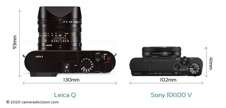 Leica Q vs Sony RX100 V Camera Size Comparison - Top View