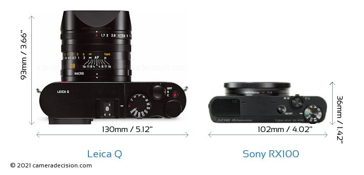 Leica Q vs Sony RX100 Camera Size Comparison - Top View