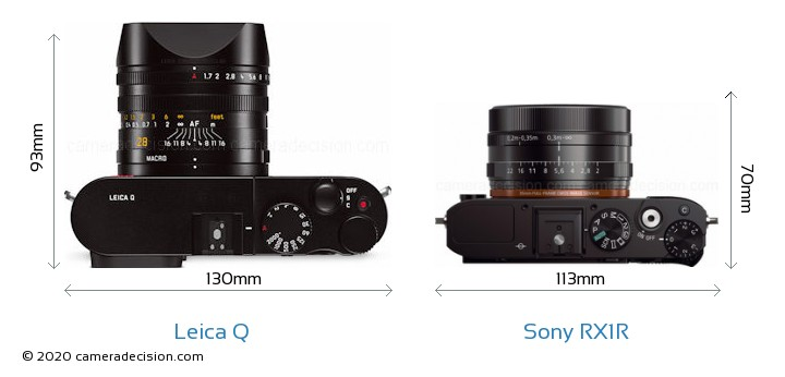 Leica Q vs Sony RX1R Camera Size Comparison - Top View
