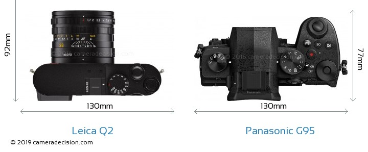 Leica Q2 vs Panasonic G95 Camera Size Comparison - Top View