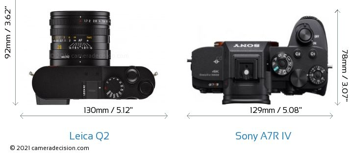 Leica Q2 vs Sony A7R IV Camera Size Comparison - Top View