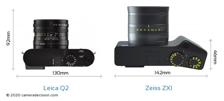 Leica Q2 vs Zeiss ZX1 Camera Size Comparison - Top View