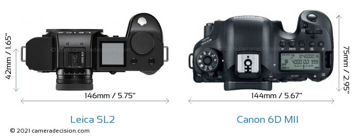 Leica SL2 vs Canon 6D MII Camera Size Comparison - Top View