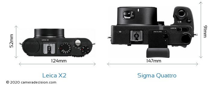 Leica X2 vs Sigma Quattro Camera Size Comparison - Top View