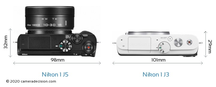 Nikon 1 J5 vs Nikon 1 J3 Camera Size Comparison - Top View