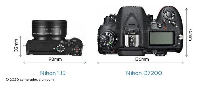 Nikon 1 J5 vs Nikon D7200 Camera Size Comparison - Top View