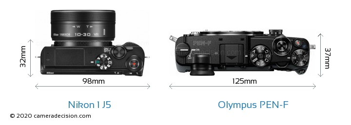 Nikon 1 J5 vs Olympus PEN-F Camera Size Comparison - Top View