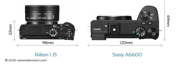Nikon 1 J5 vs Sony A6600 Camera Size Comparison - Top View