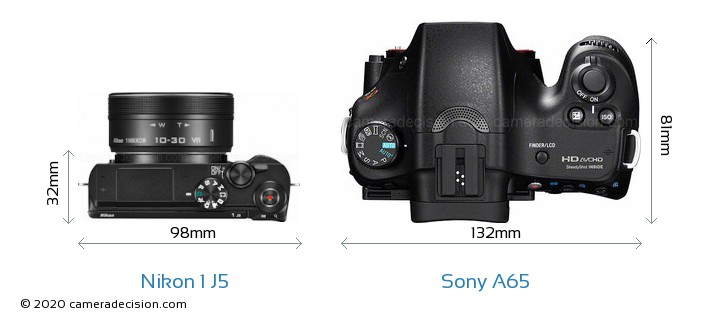 Nikon 1 J5 vs Sony A65 Camera Size Comparison - Top View