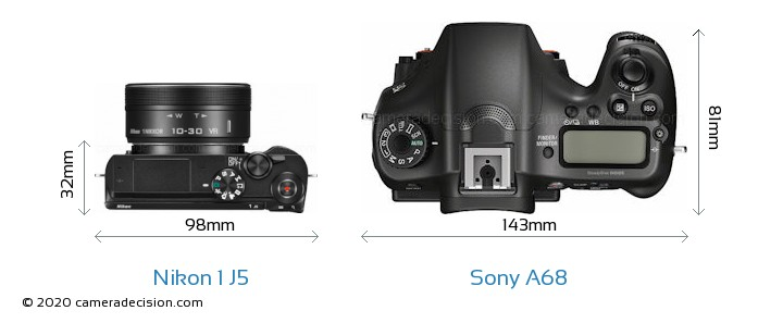 Nikon 1 J5 vs Sony A68 Camera Size Comparison - Top View