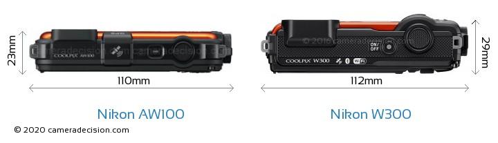 Nikon AW100 vs Nikon W300 Camera Size Comparison - Top View