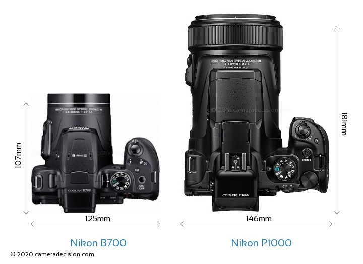 Nikon B700 vs Nikon P1000 Camera Size Comparison - Top View