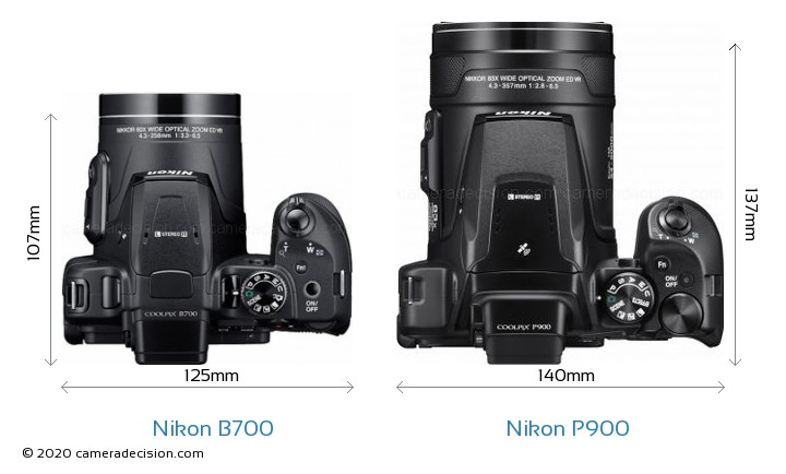 warentest nikon coolpix b 700