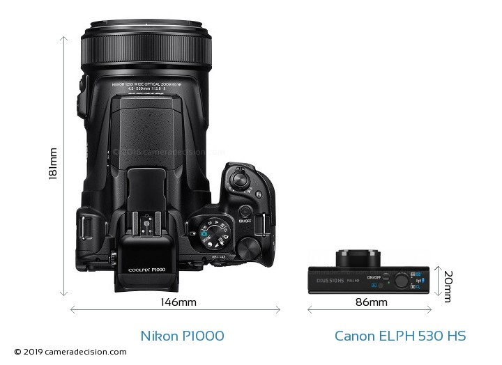 Nikon P1000 vs Canon ELPH 530 HS Camera Size Comparison - Top View