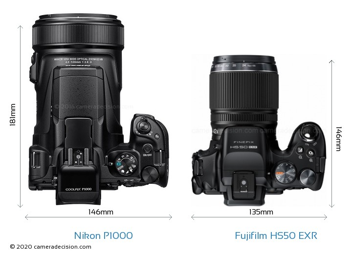 Nikon P1000 vs Fujifilm HS50 EXR Camera Size Comparison - Top View